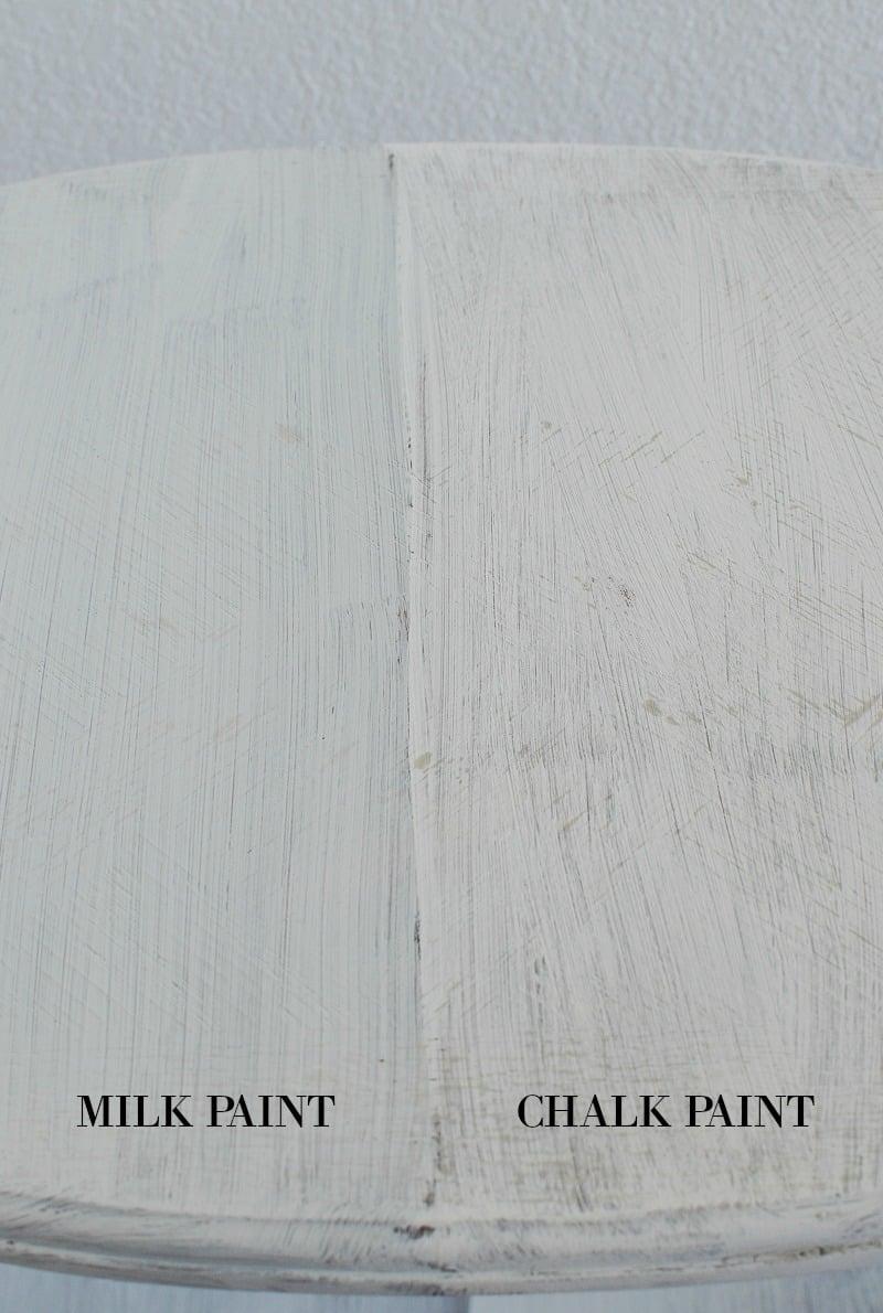 Rust Oleum Milk Paint Vs Chalked
